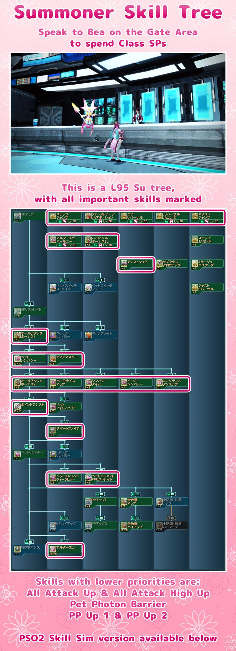 Phantasy Star Online 2 Summoner Guide Capa